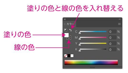 イラストレーターカラーパネルの使い方